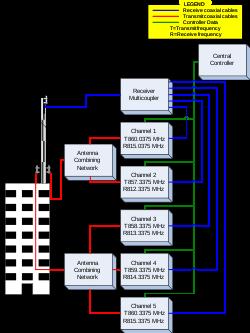 Electronica Y Telecomunicaciones